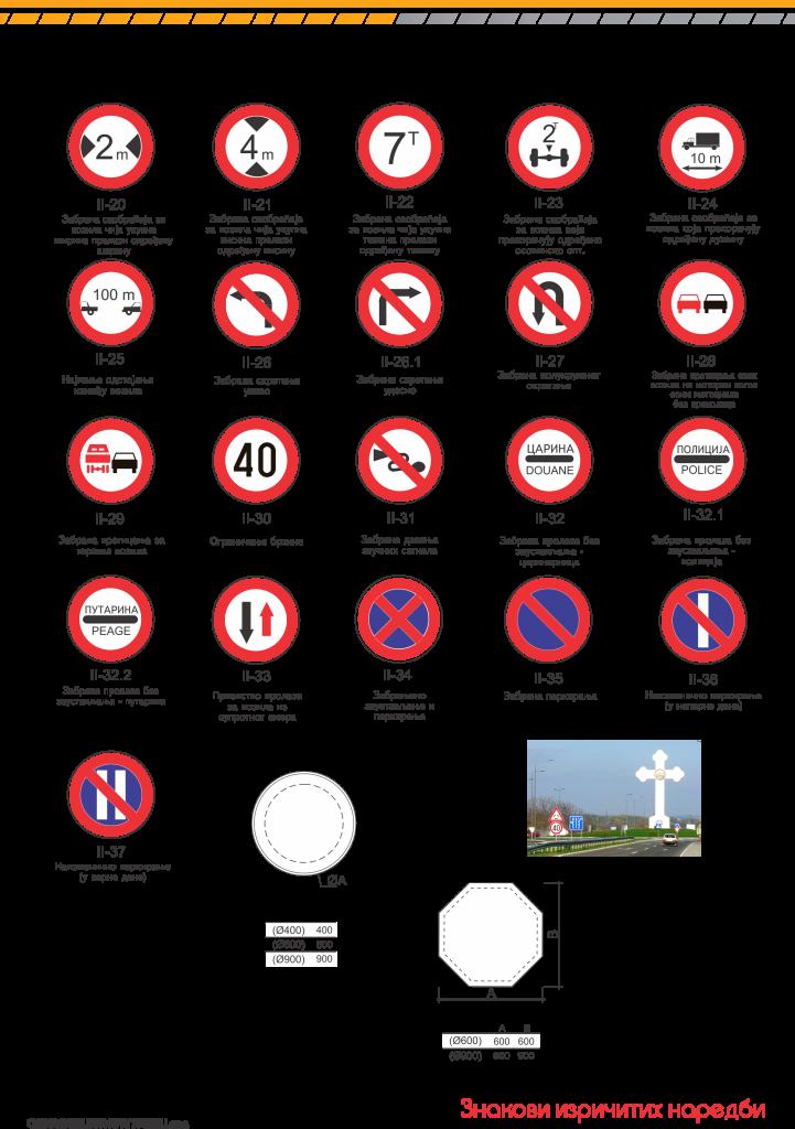 znakovi izricitih naredbi 2