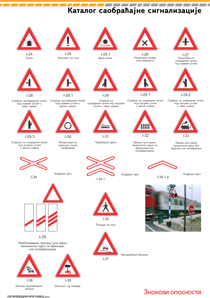 znakovi opasnosti 2